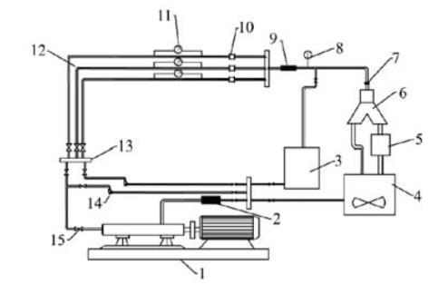 水煤浆管道输送实验台架