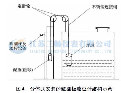 分体式安装的磁翻板液位计结构示意