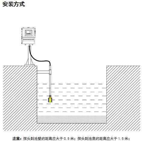 超声波污泥界位计安装方式