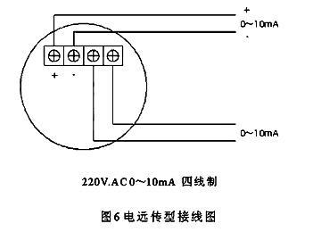 真空夹套磁翻板液位计对于4-20ma远传接线有哪些要求