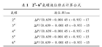 2 # ~6 # 氨罐液位修正计算公式
