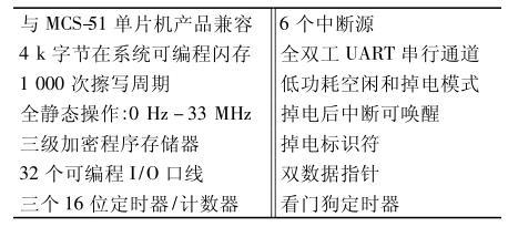 AT89C51 性能指标表