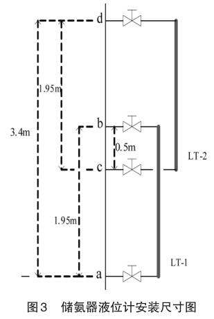 储氨器液位计安装尺寸图