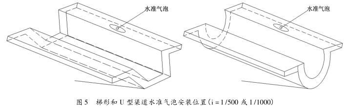 梯形和 U 型渠道水准气泡安装位置