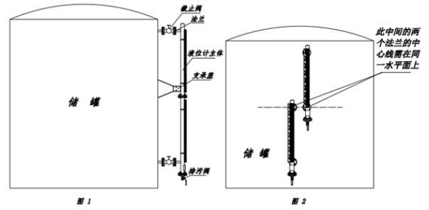 侧装式磁性浮子液位计的正确安装图