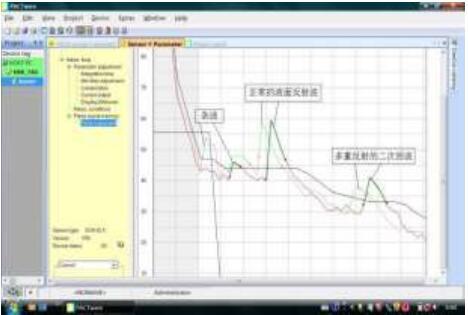 使用专用接口及软件检查了轧 钢浊环水系统冷水井、煤气洗涤水冷水井的液位计超声波状 态