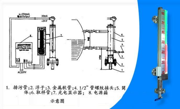 磁敏电子双色液位计结构图