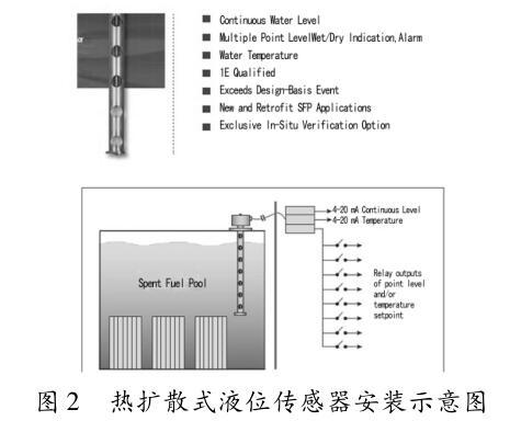 热扩散式液位传感器安装示意图