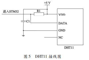 DHT11 接线图