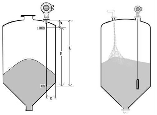 导播雷达液位计安装示意图