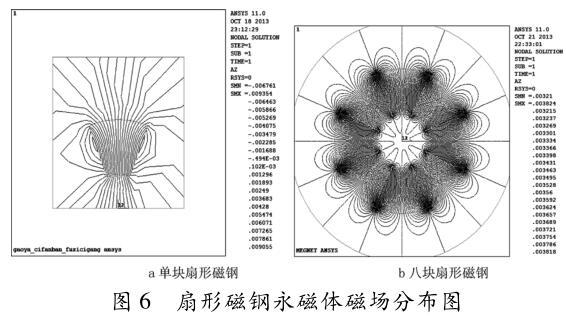 扇形磁钢永磁体磁场分布图