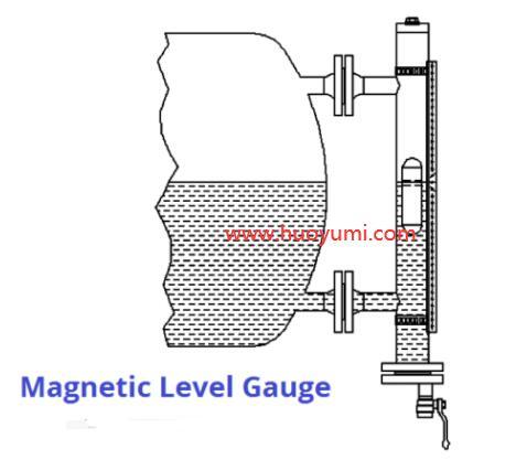 磁性液位计