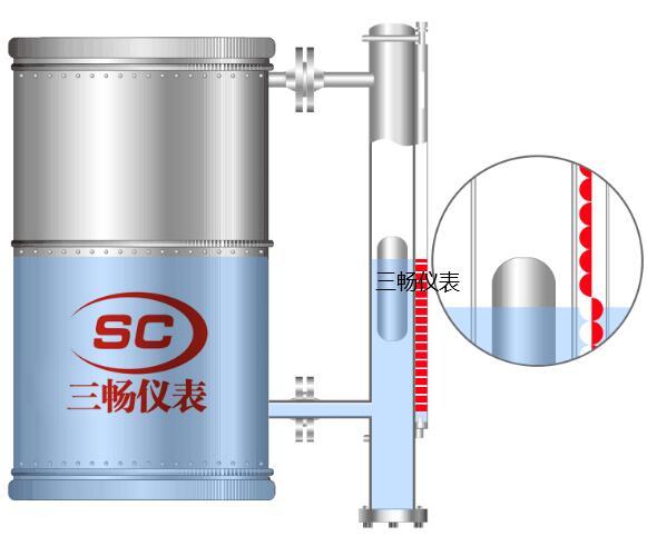 磁性翻柱液位计结构安装