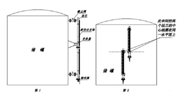 磁翻板液位计如何安装