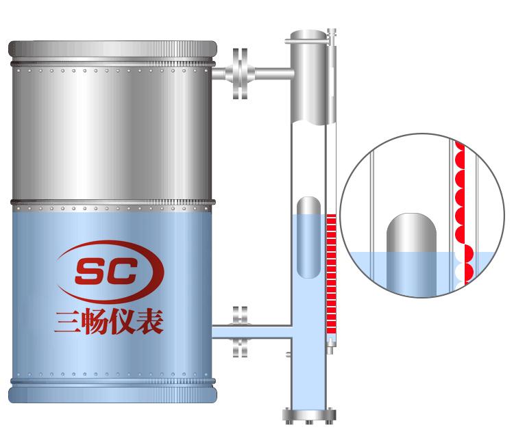 磁翻板液位计结构原理图