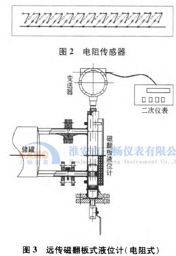 远传磁翻板式液位计(电阻式)